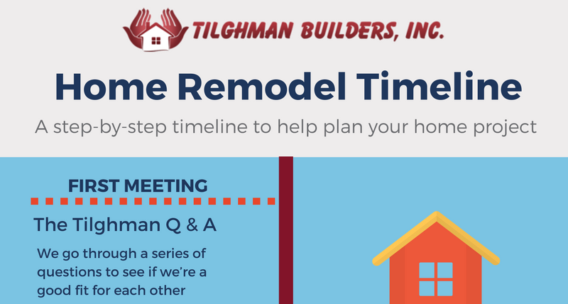 Your Home Remodel Resources