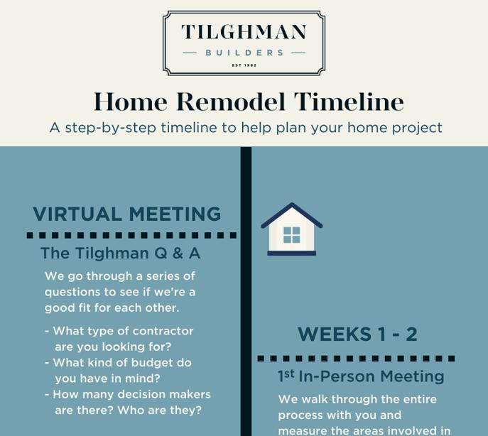 Remodel Timeline Header.png